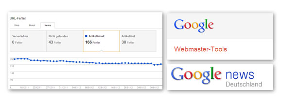 Post image for Google News Crawling-Fehler: Neue Funktionen nach Webmaster Tool Update