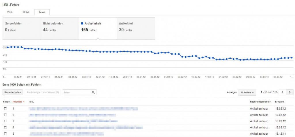 "Google News Crawlingfehler ""Artikel zu kurz"""
